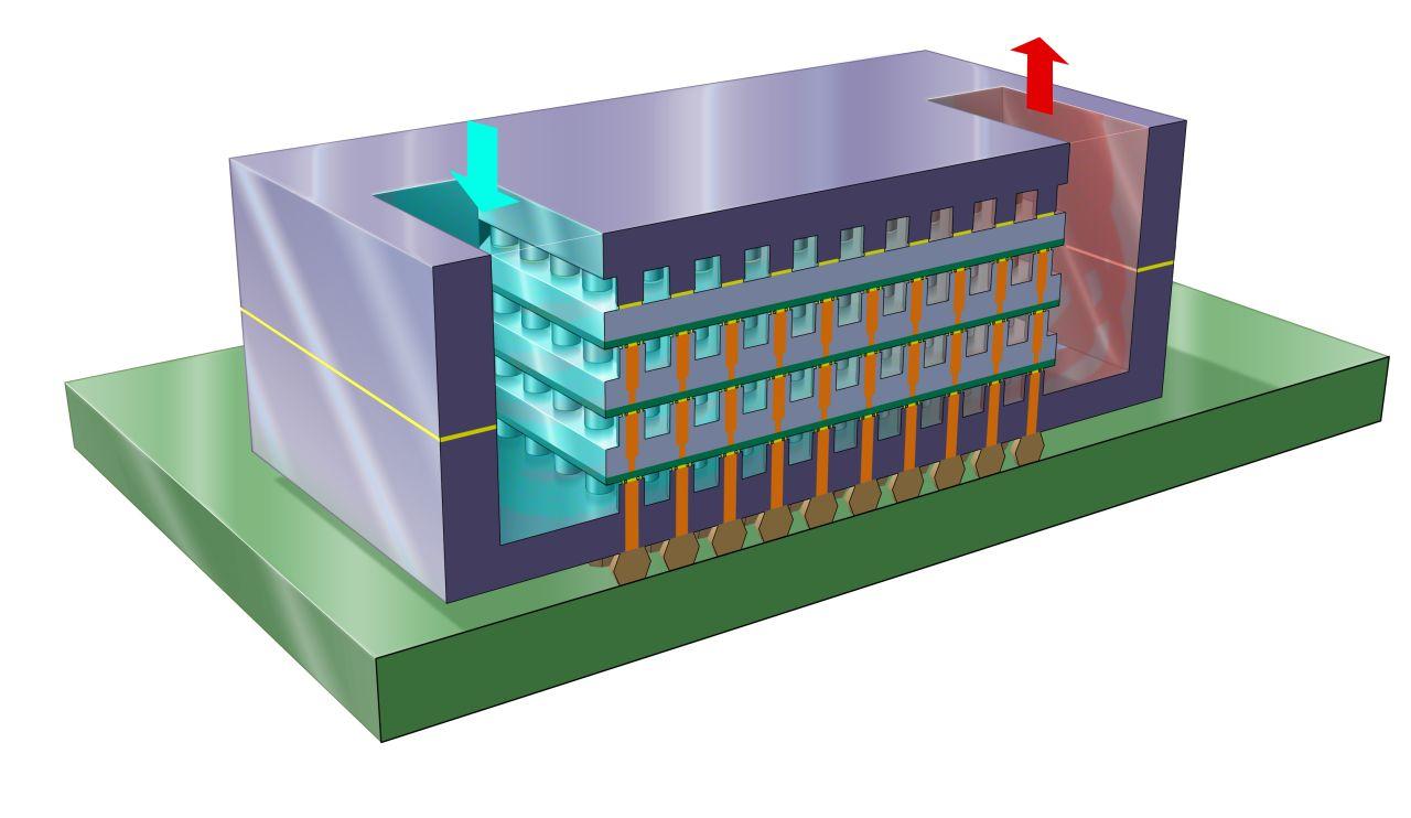 News Ibm Flows Water Through 3d Cpu Chips For Super