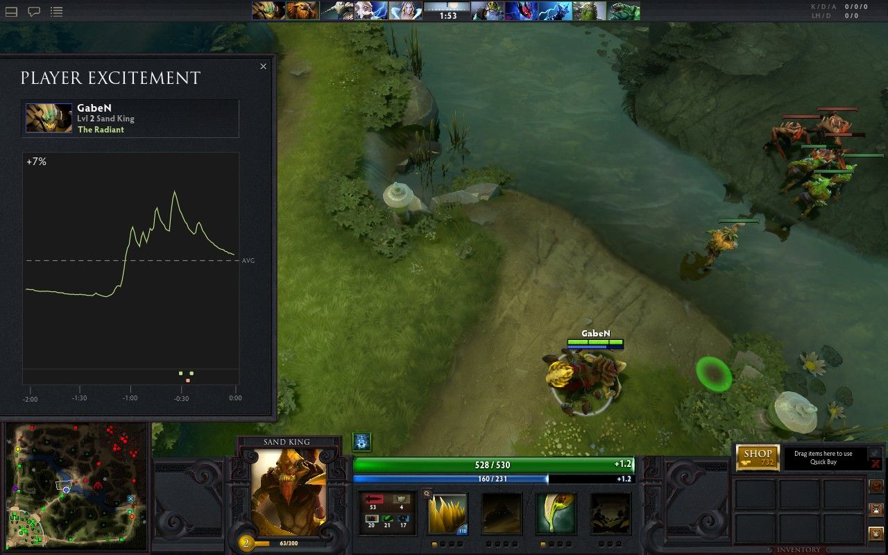 game trainers dota 2 2 trainer team jizzners megagames