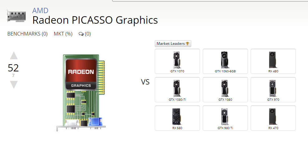 News: AMD's Picasso APUs will bring Zen+ improvements to