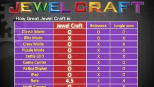 Jewel Craft HD